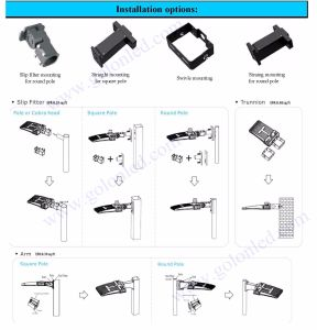 2017 New Design High Efficiency 120lm/W 100W 70W Retrofit Kit Shoebox LED Lighting pictures & photos