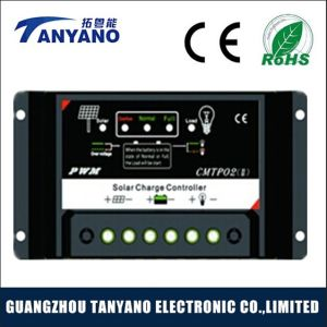 20A 12V Solar Charge Controller with USB LED