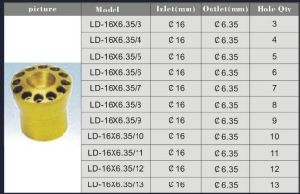 Resour Ld Series Liquid Distribution Brass Nipple Fitting pictures & photos