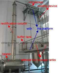 Jh Hihg Efficient Factory Price Stainless Steel Solvent Acetonitrile Ethanol Alcohol Distillery Equipments Destillation Colum Pilot pictures & photos