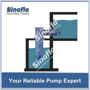 Flooded Drainage Axial/Mixed Flow Submersible Sewage/Dewatering Pump pictures & photos