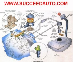 detroit diesel fuel system diagram wiring diagram for car engine parts fuel system parts fuel injector detroit diesel series 60 on detroit diesel fuel system diagram detroit sel wiring