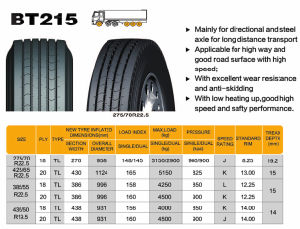 Wearproof Heavy Duty All Steel Radial Truck Bus Tyre (ECE Approved) pictures & photos