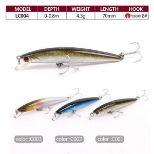 Top Grade Fishing Tackle Minnow Plastic Hard Fishing Lure pictures & photos