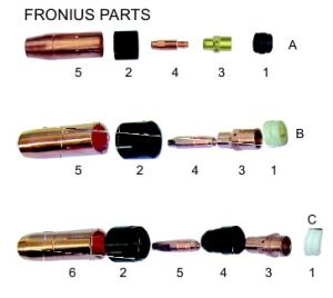 Welding Accessories Fronius Welding Torch Spare Parts pictures & photos