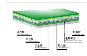 offset plates Positive CTCP Plates, UV-CTP plates pictures & photos