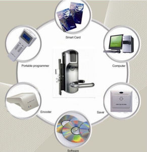 Hotel Smart Card Electronic Types of Metal Door Locks pictures & photos