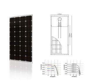 Cheapest 150W Mono Solar Module Manufacturer in China pictures & photos