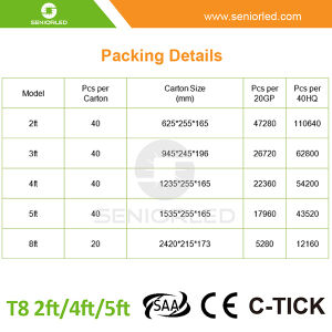 Wholesale 4FT 18W 18 Inch T8 LED Tube Light Kits pictures & photos