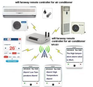 Faraway Remote Controller for Air Conditioner and Heat Pump and TV by Wi-Fi and 3G SMS pictures & photos