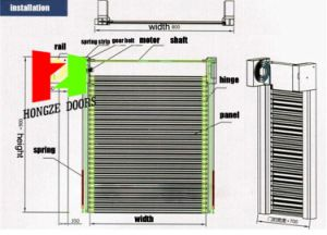 Roll up High Speed Automatic Roller Shutter Fabric Rolling Fast Door (Hz-FC05360) pictures & photos