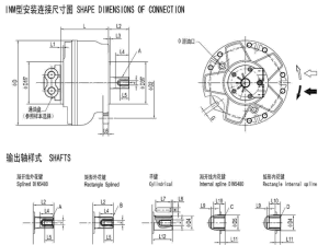 Ini Imb Type Low Speed High Torque Hydraulic Motor pictures & photos