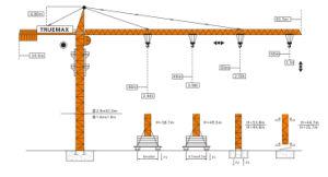 Truemax Tower Crane Hoist Crane (TC6016) pictures & photos