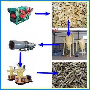Professional Design and Produce Hot Selling Biomass Sawdust Wood Pellet Mill Line