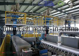 SMS 2400mm PP Non Woven Production Line pictures & photos