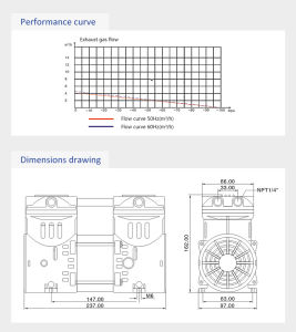 Hokaido Mini Air Compressor Oil Free Piston Vacuum Pump (HP-550H) pictures & photos