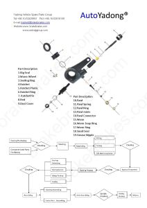 Maz Truck Part Right Slack Adjuster 64221-3601136 pictures & photos