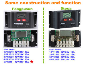 Pr3030 Pr2020 Pr1010 PV Panel System Solar Power Charger Controllers / Regulator 10A 20A 30A pictures & photos
