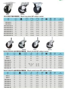Industrial Swivel Caster with Brake, PU, PP, Rubber, TPR, Nylon pictures & photos