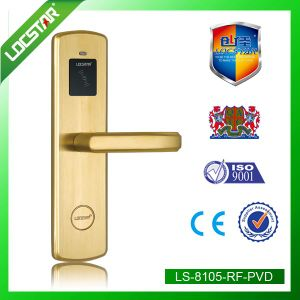 Best Brand Door Locks