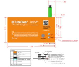 Tube Cleaning System Tactile Embossing LED Indicator Membrane Switch pictures & photos