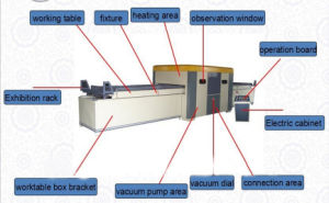 Positive and Negative Pressure Vacuum Membrance Press Machine Woodworking Machine pictures & photos