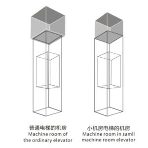 Small Machine Room Passenger Elevator (Q01) pictures & photos