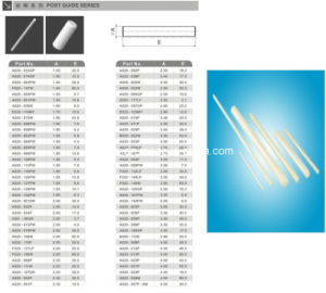 Ceramic Rods (Textile Ceramic Sticks) with High Temperature Resistance pictures & photos