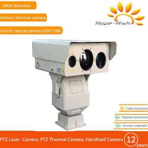 Long Range Wireless Thermal Cameras pictures & photos
