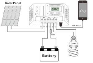 Easy Install Solar System Controller for Solar Street Light pictures & photos