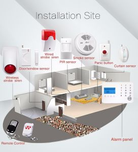 Wireless Home GSM PSTN Security Alarm with Outdoor Strobe Siren pictures & photos