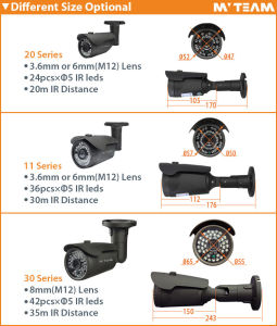 High Definition IP Camera with Low Price Outdoor Waterproof IP Camera 1024p 1.3MP with IR Cut pictures & photos