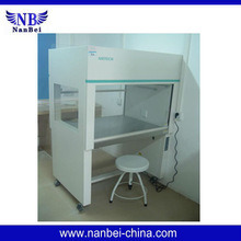 Class 100 Vertical Air Flow Standard Cleanroom Clean Benches pictures & photos