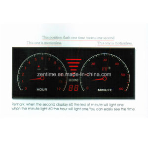 Novelty LED Motormeter Wall Clock pictures & photos