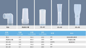 100*95mm Plastic Product for Medical Consumables pictures & photos