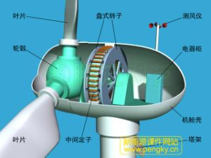 Magnet Copper Wire Coil for Wind Power Mill pictures & photos