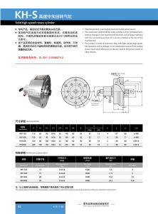 High Speed Single Piston Rotary Cylinder Kh110s pictures & photos