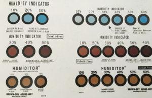Humidity Indicator Sensor Card Factory