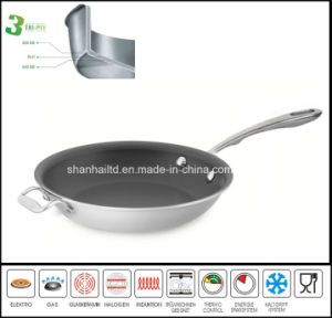 All Clad Cookware Nonstick Fry Pan pictures & photos