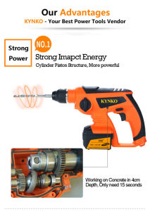 Brand New Cordless Rotary Hammer with Dual Mode pictures & photos
