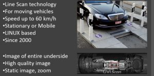 Mobile Under Vehicle Surveillance System pictures & photos