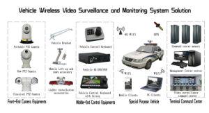 20X 2.0MP 100m Night Vision Vehicle IR PTZ IP Camera (SHJ-HD-HL-C) pictures & photos