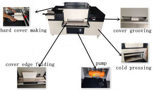 All in One Album Making Machine, Photobook Making Machine pictures & photos