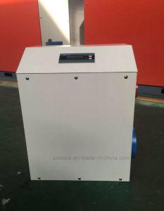 Silica Gel Rotor Dehumidifier pictures & photos