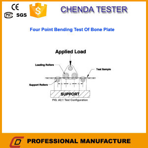 Electronic Universal Testing Machine + Medical Bone Surgical Implant Test+ Four Point Bending Test of Bone Plate pictures & photos