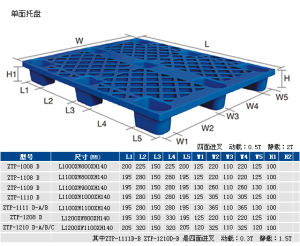 Standard Size Single Face Plastic Pallet for Industrial pictures & photos