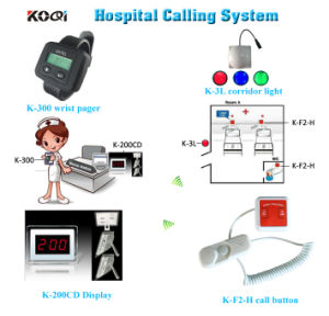 100% Original and Brand New Wireless Patient Call Bell for Hospital Pager Emergency Call System pictures & photos