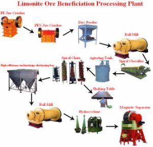 Limonite Ore Beneficiation Processing Equipment /Production Line pictures & photos