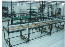 Heavy Duty Type Multi-Directional Dual Roller Track (KJ-2048) pictures & photos