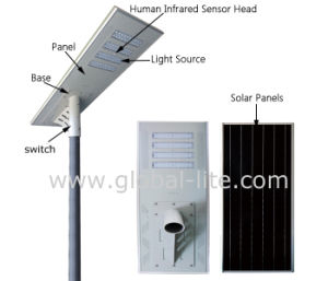 80W Intergrated LED Solar Street Light pictures & photos